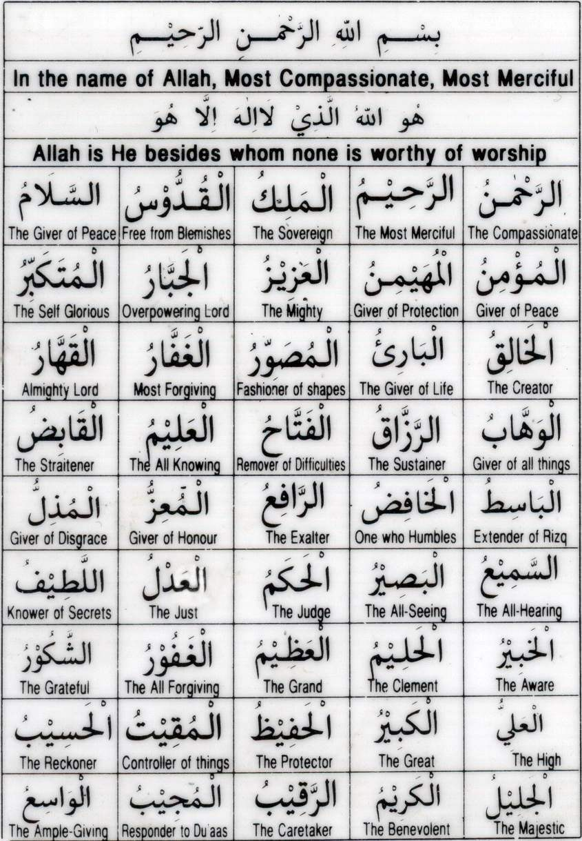 99 names of Allah (SWT) – Alnas Foundation